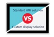 Customized display solution or standard HMI?